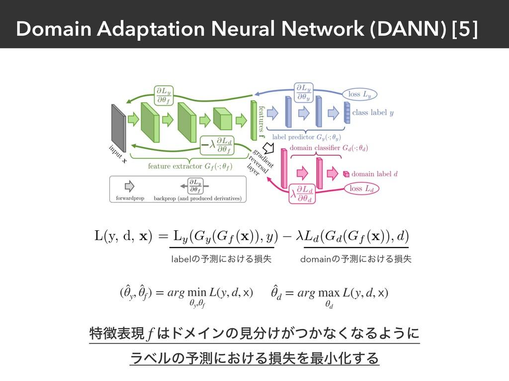 Domain Adaptation Neural Network (DANN) [5] lab...