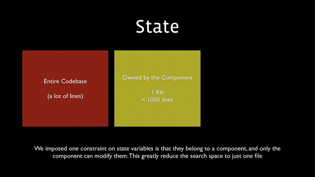 State Entire Codebase  ! (a lot of lines) Own...