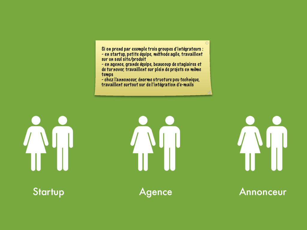 Startup Agence Annonceur Si on prend par exempl...