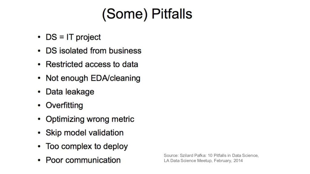 Source: Szilard Pafka: 10 Pitfalls in Data Scie...