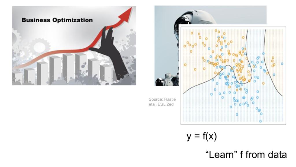 "y = f(x) ""Learn"" f from data Source: Hastie eta..."