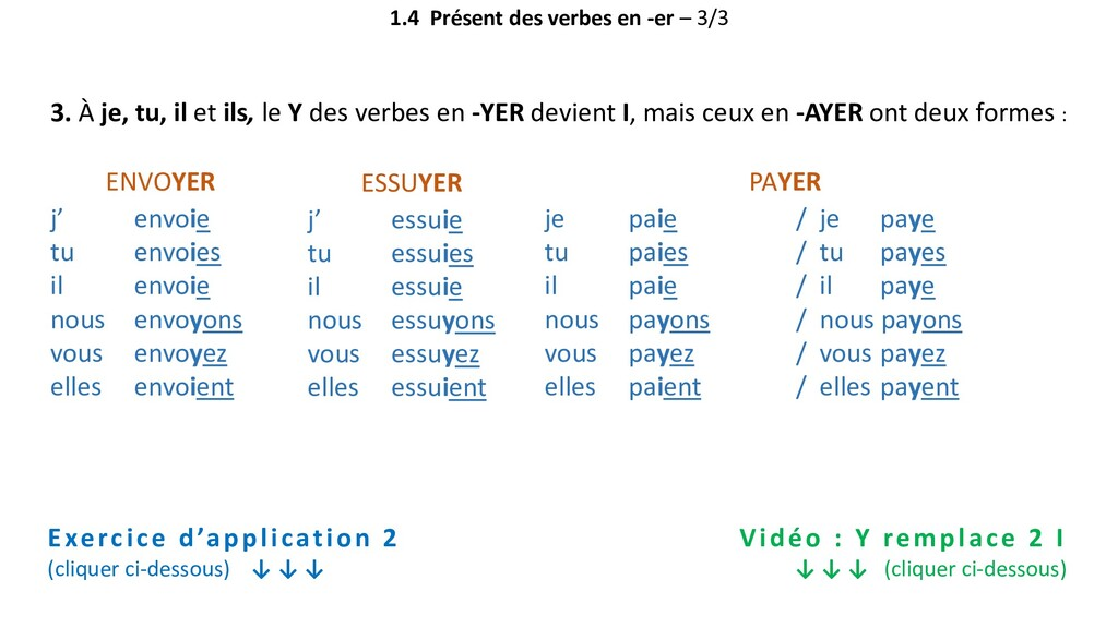 1.4 Présent des verbes en -er – 3/3 3. À je, tu...