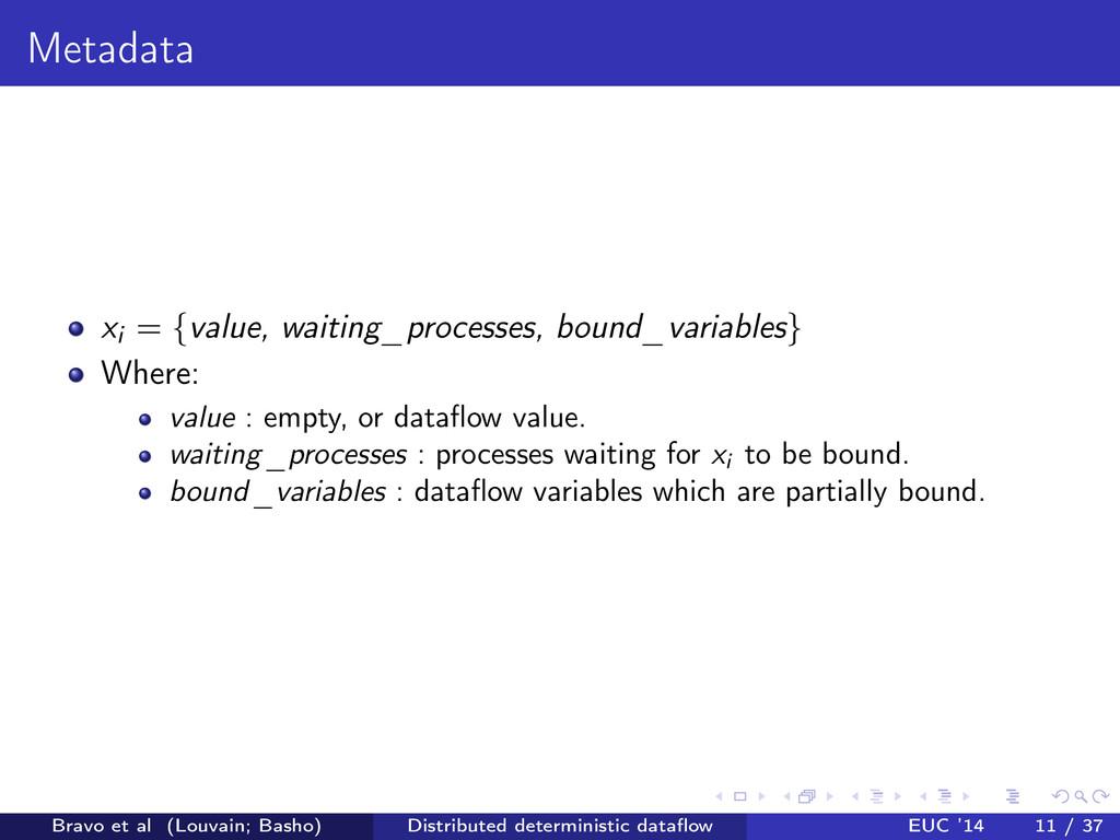 Metadata xi = { value, waiting_processes, bound...