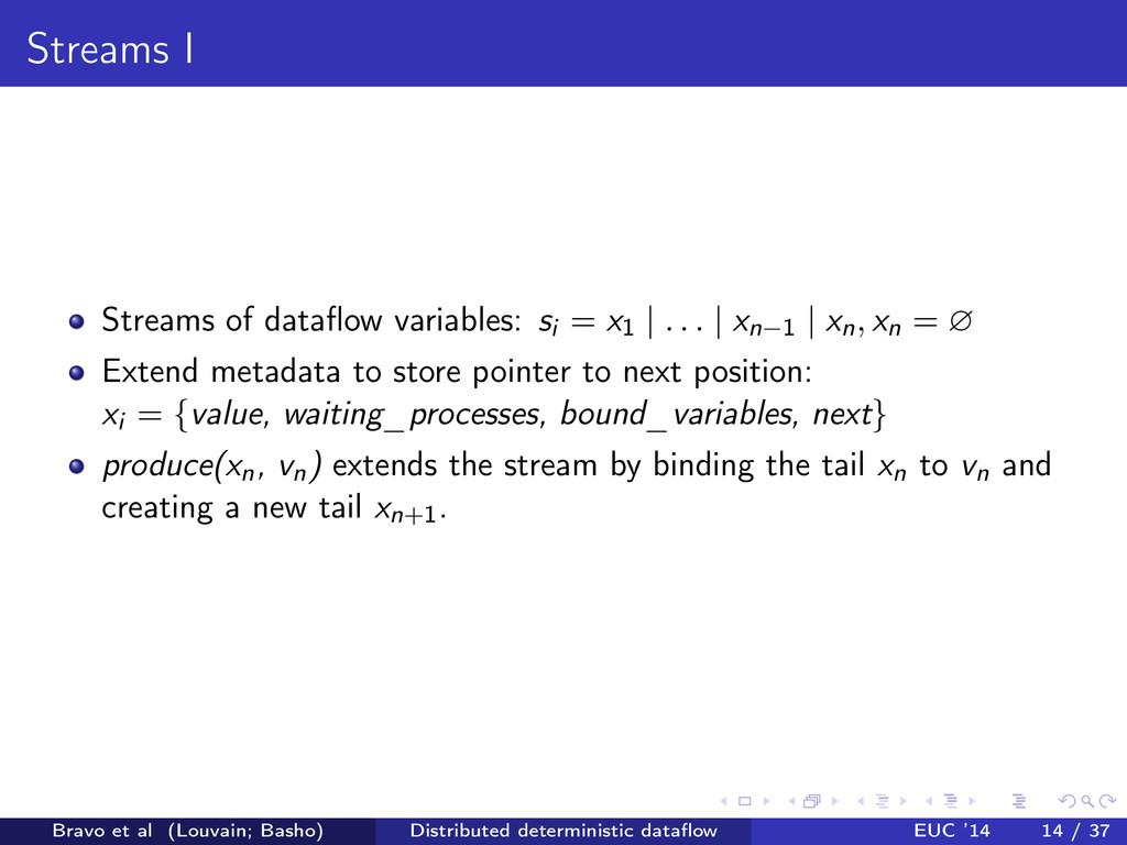 Streams I Streams of dataflow variables: si = x1...