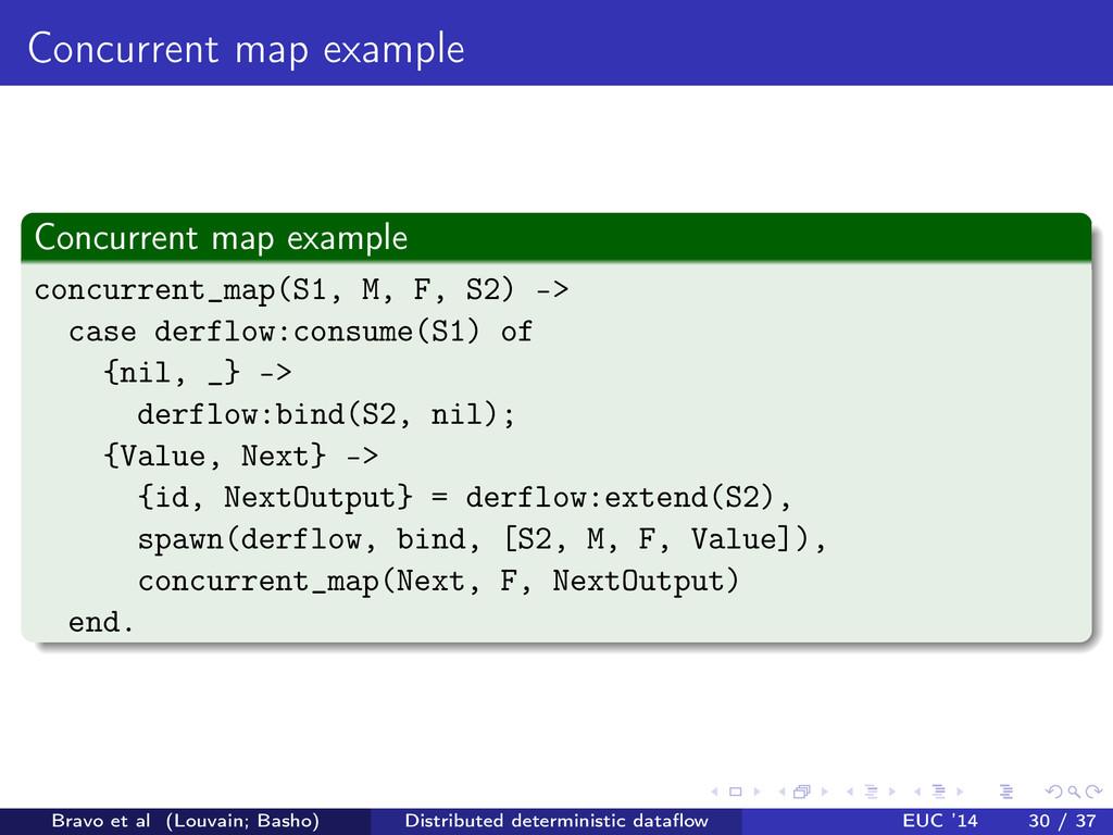 Concurrent map example Concurrent map example c...