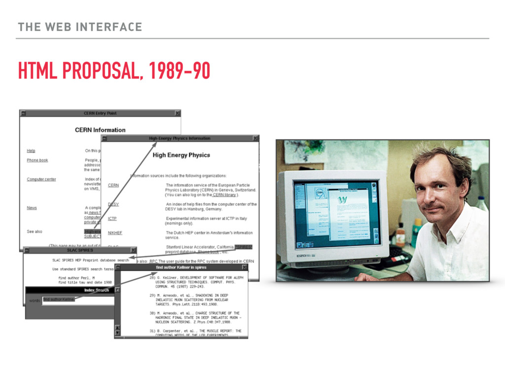 THE WEB INTERFACE HTML PROPOSAL, 1989-90
