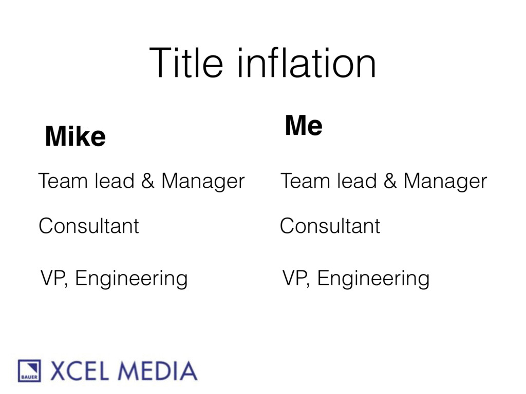 Title inflation Team lead & Manager Team lead & ...
