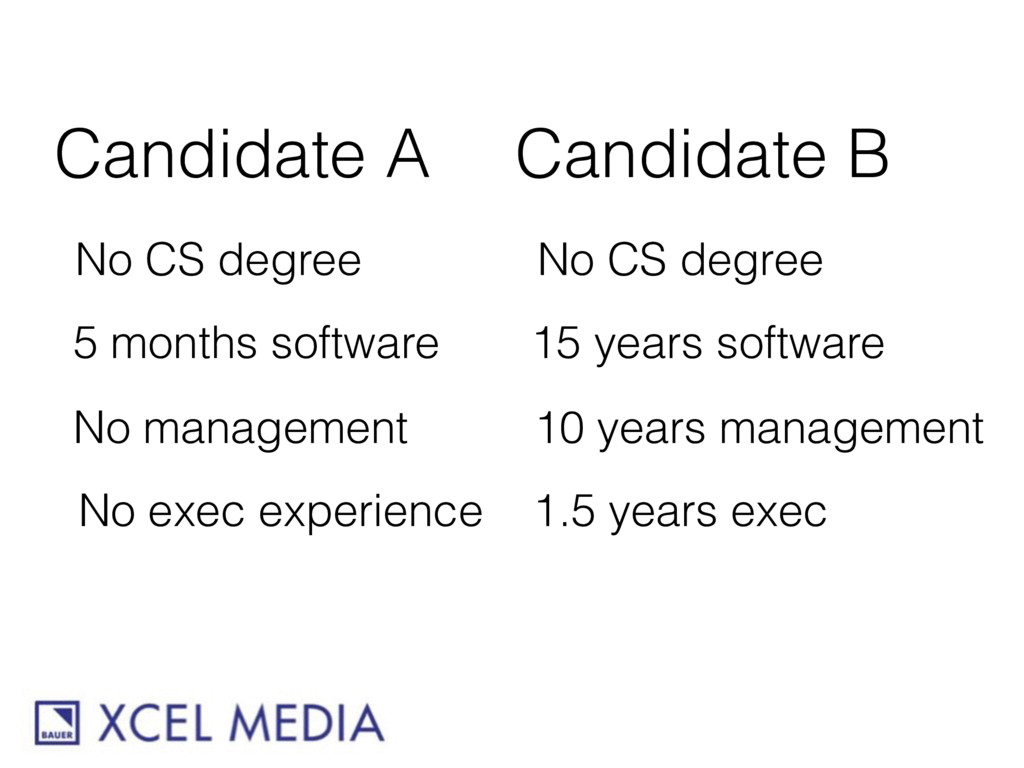 Candidate A Candidate B No CS degree 5 months s...