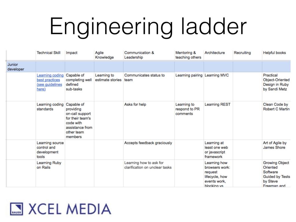 Engineering ladder