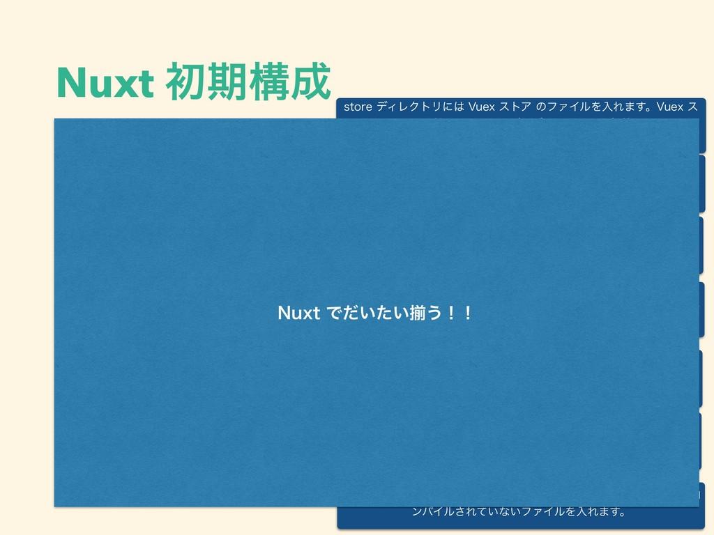 """Nuxt ॳظߏ BTTFUTσΟϨΫτϦʹ4UZMVT4""""44ɺ*NBHFɺ..."""