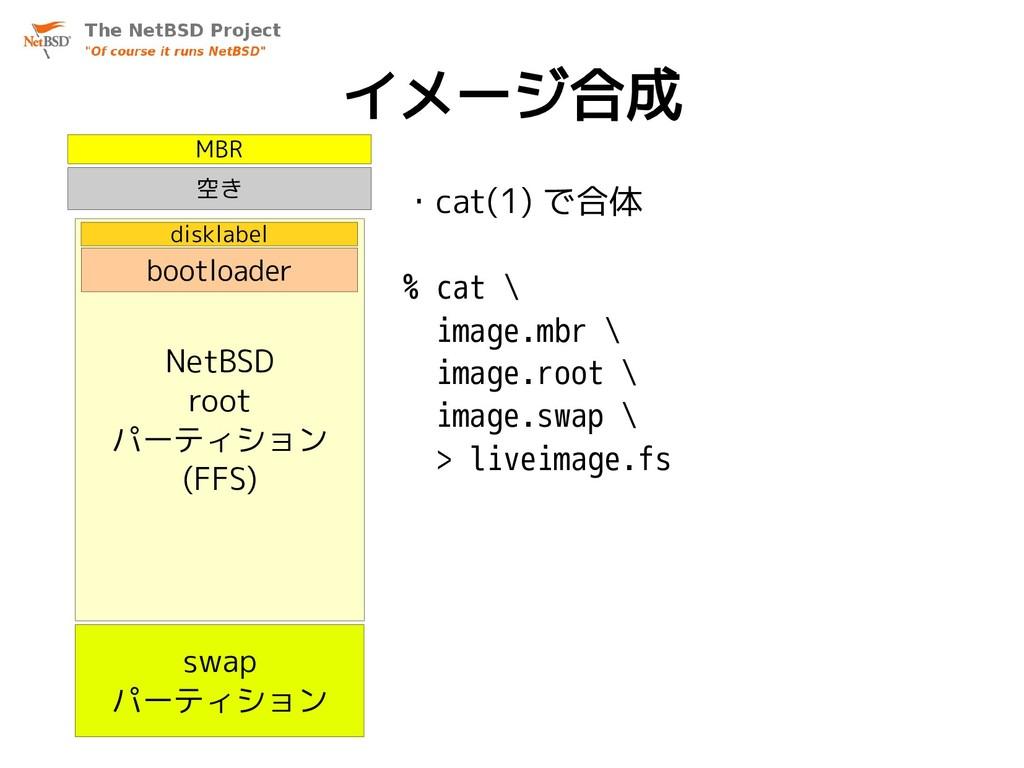 イメージ合成 ・cat(1) で合体 % cat \ image.mbr \ image.ro...