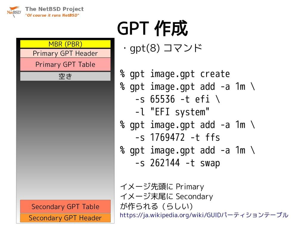 GPT 作成 MBR (PBR) 空き Primary GPT Header Primary ...