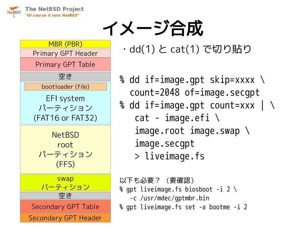 イメージ合成 ・dd(1) と cat(1) で切り貼り % dd if=image.gpt ...