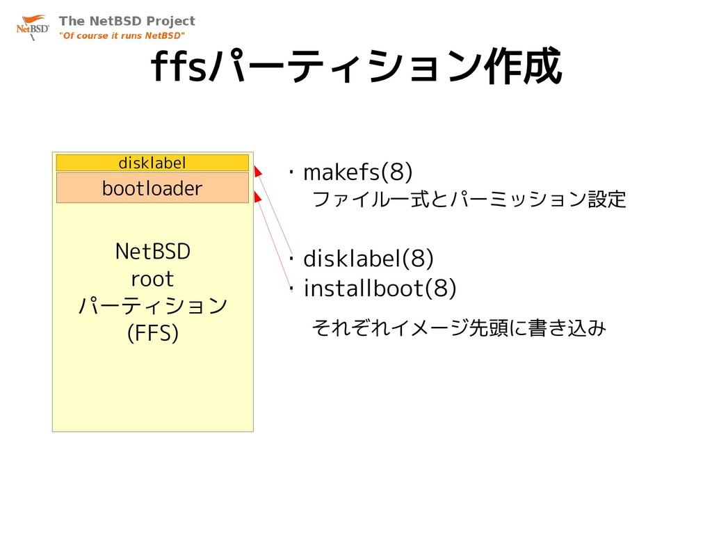 ffsパーティション作成 ・makefs(8) ファイル一式とパーミッション設定 ・diskl...