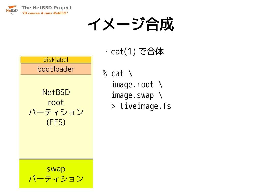 イメージ合成 ・cat(1) で合体 % cat \ image.root \ image.s...