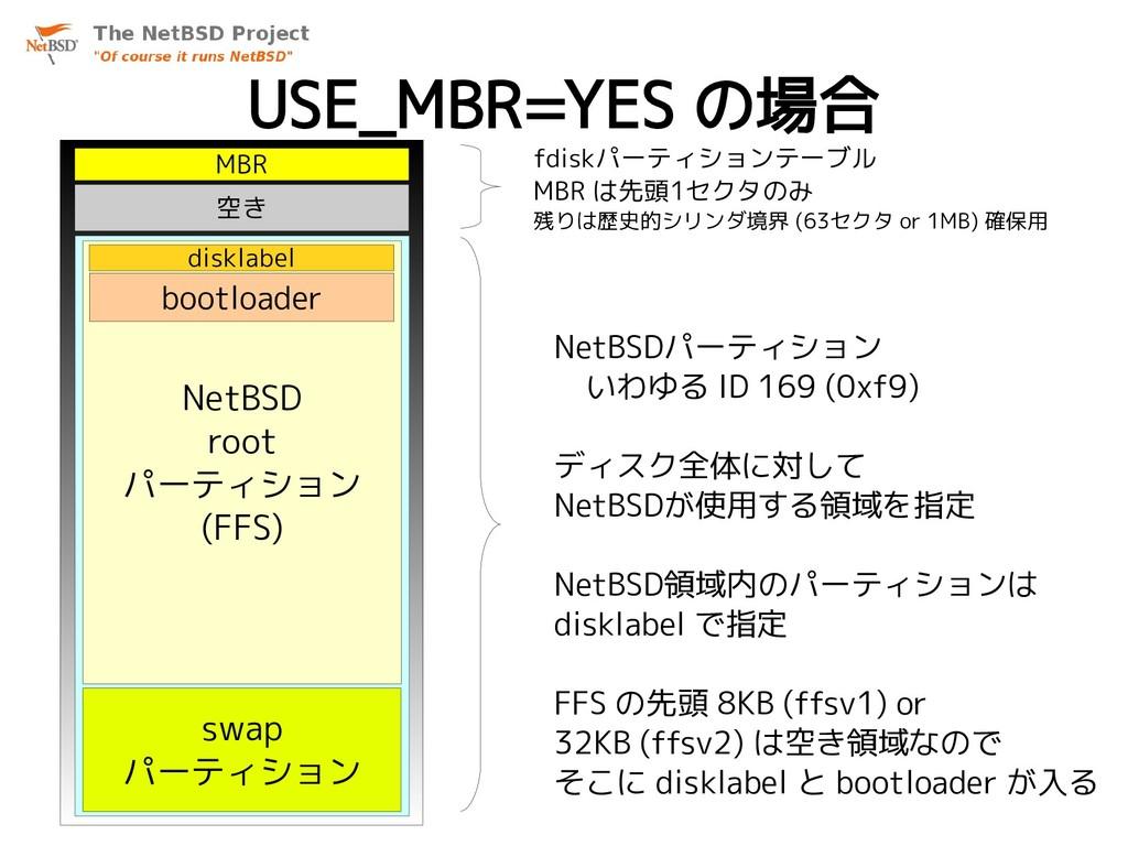 USE_MBR=YES の場合 MBR 空き NetBSD root パーティション (FFS...