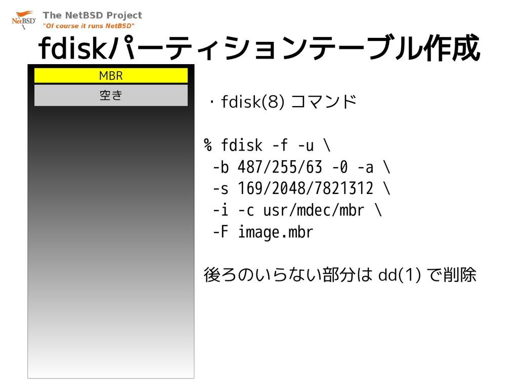 fdiskパーティションテーブル作成 MBR 空き ・fdisk(8) コマンド % fdis...