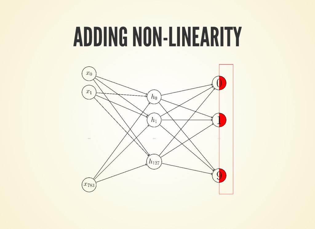 ADDING NON-LINEARITY