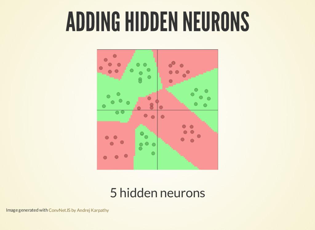 ADDING HIDDEN NEURONS 5 hidden neurons Image ge...