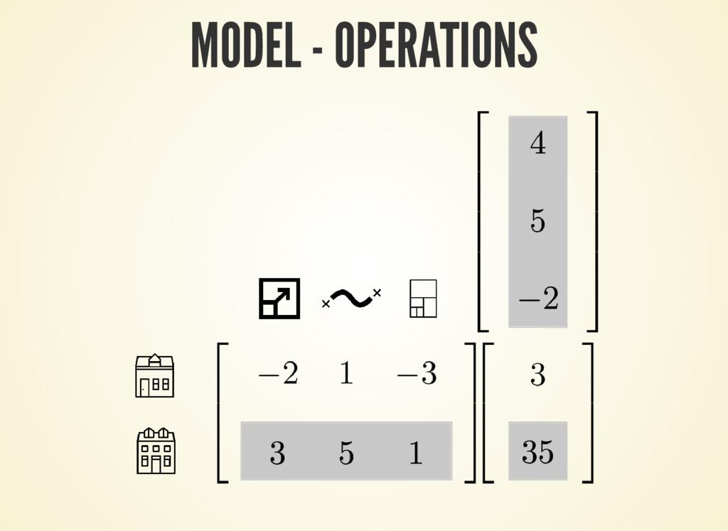 MODEL - OPERATIONS
