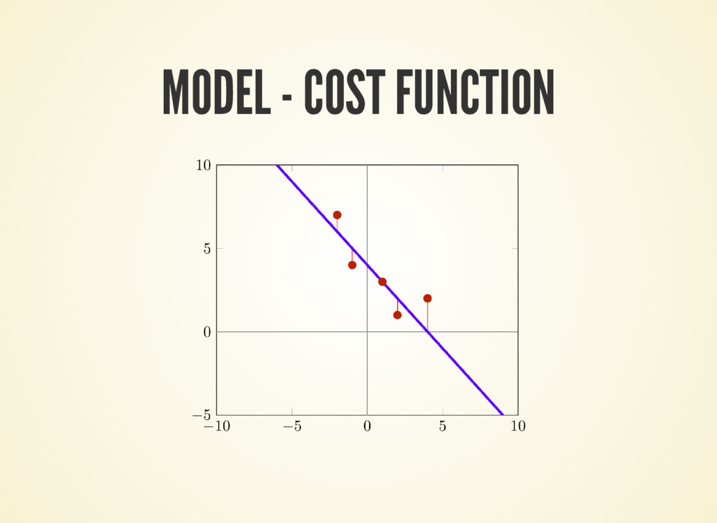 MODEL - COST FUNCTION