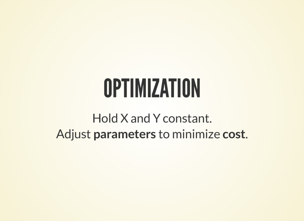 OPTIMIZATION Hold X and Y constant. Adjust para...