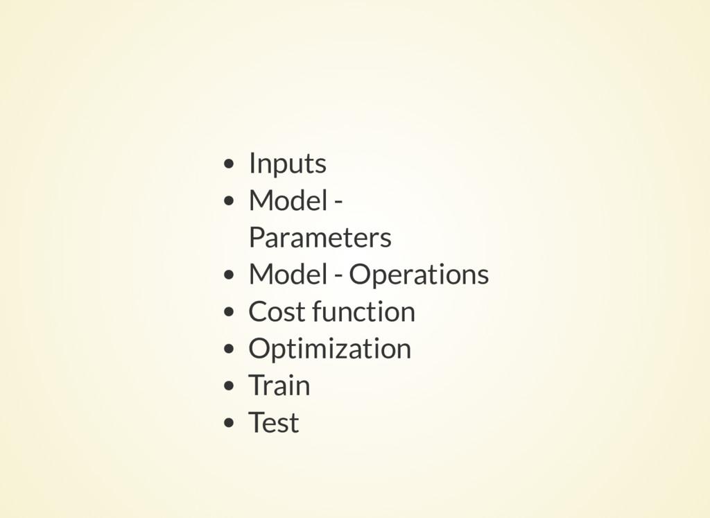 Inputs Model - Parameters Model - Operations Co...