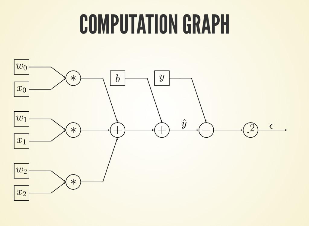 COMPUTATION GRAPH