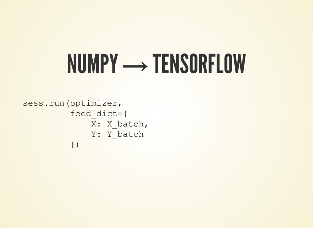NUMPY → TENSORFLOW sess.run(optimizer, feed_dic...