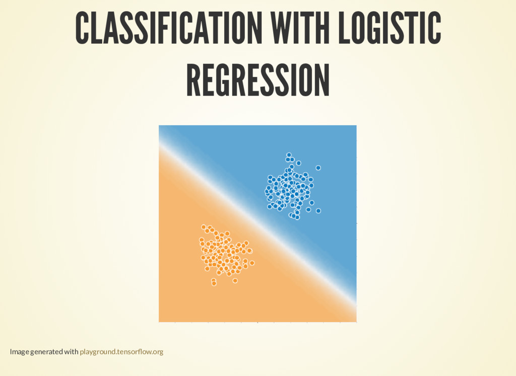 CLASSIFICATION WITH LOGISTIC REGRESSION Image g...