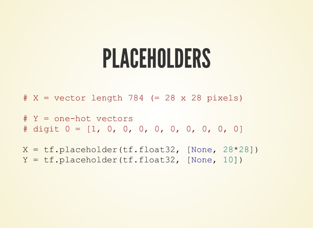 PLACEHOLDERS # X = vector length 784 (= 28 x 28...