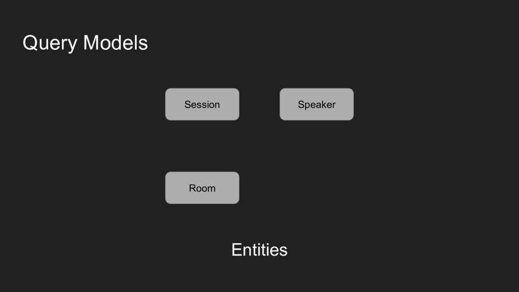 Query Models Session Speaker Room Entities