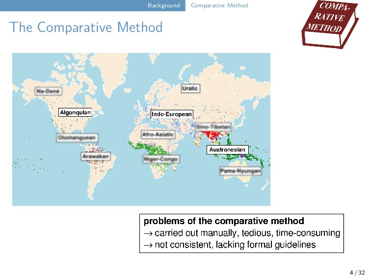 Background Comparative Method The Comparative M...