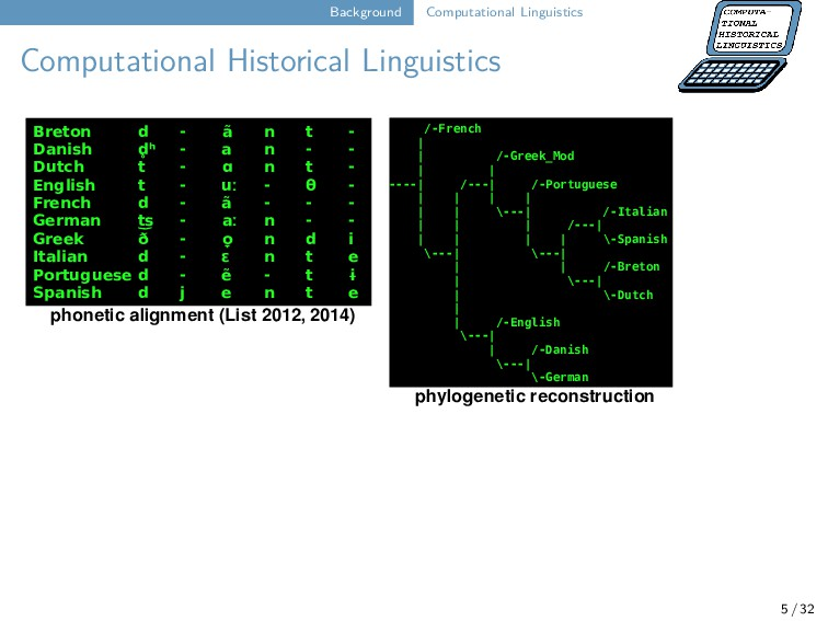 Background Computational Linguistics Computatio...