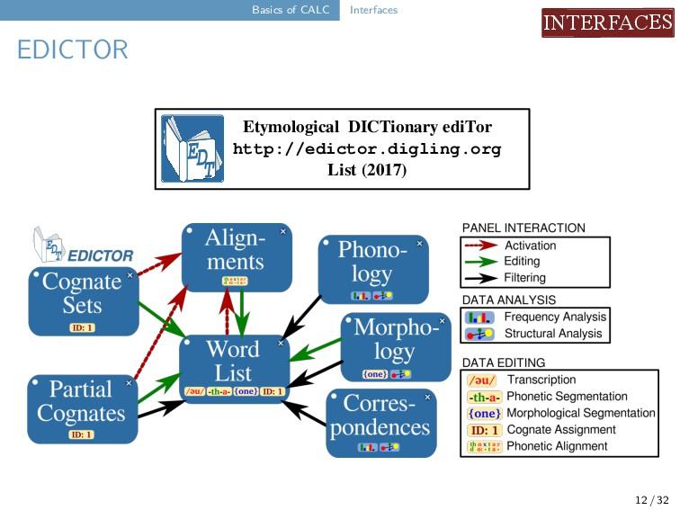Basics of CALC Interfaces EDICTOR 12 / 32 INTER...