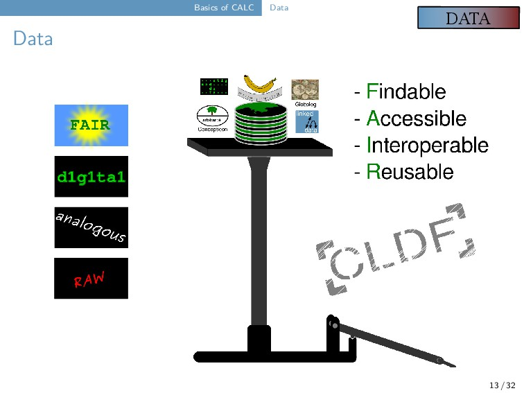 Basics of CALC Data Data 13 / 32 DATA