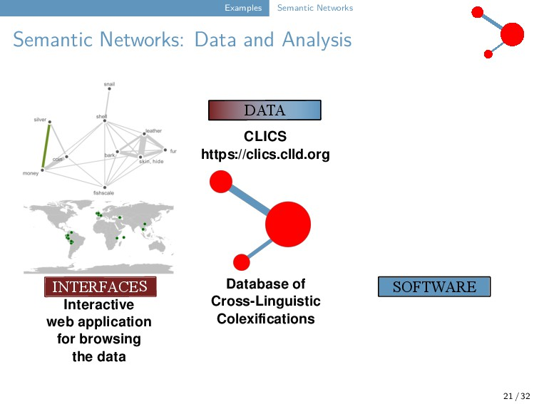 Examples Semantic Networks Semantic Networks: D...