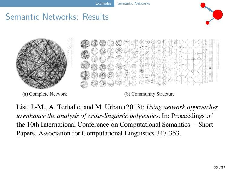 Examples Semantic Networks Semantic Networks: R...