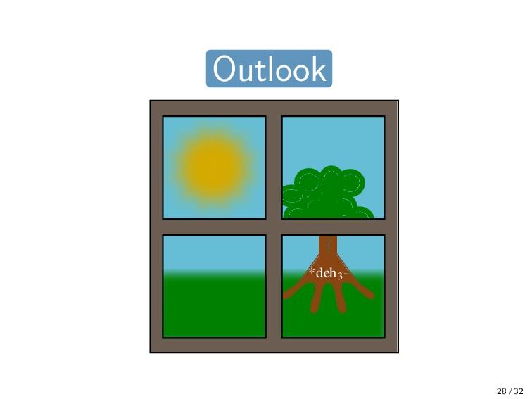 28 / 32 Outlook *deh3 - ?