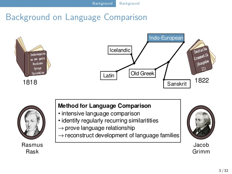 Background Background Background on Language Co...