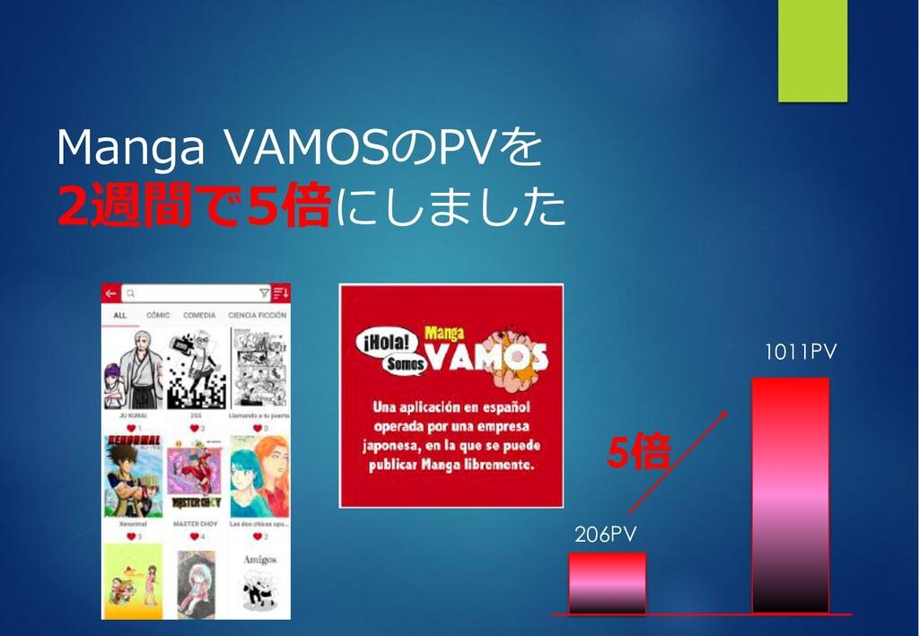 206PV 1011PV 5倍 Manga VAMOSのPVを 2週間で5倍にしました