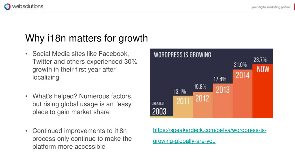 Why i18n matters for growth • Social Media site...