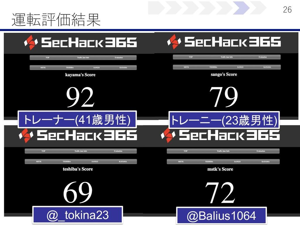 (41) @_tokina23 @Balius1064 ...