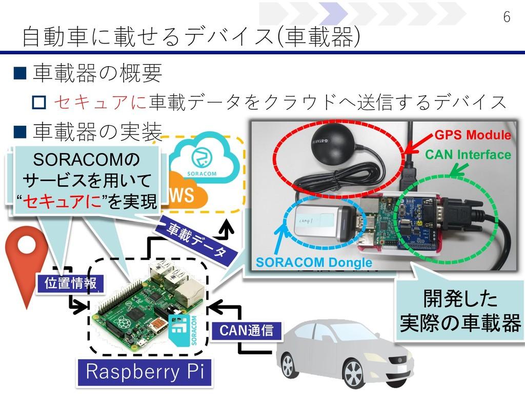 n 6 o ) ( n     Raspberry Pi   ...