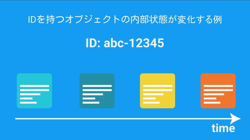 IDを持つオブジェクトの内部状態が変化する例