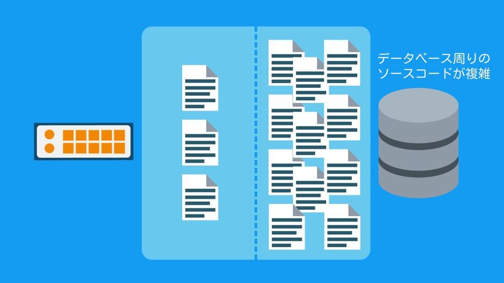 データベース周りの ソースコードが複雑