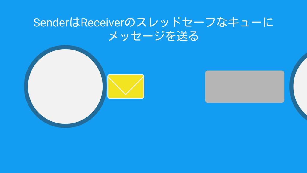SenderはReceiverのスレッドセーフなキューに メッセージを送る