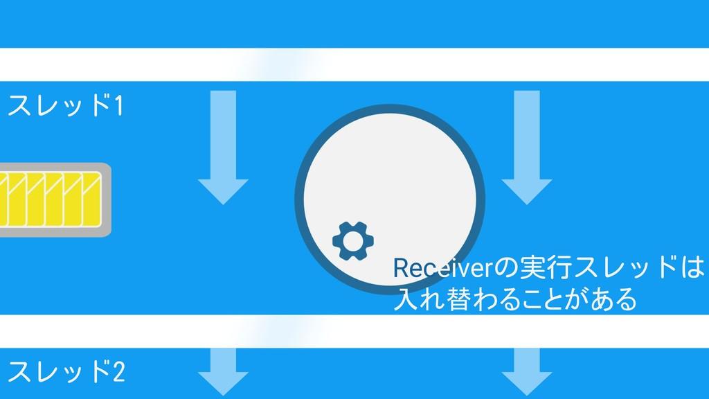 スレッド1 スレッド2 Receiverの実行スレッドは 入れ替わることがある