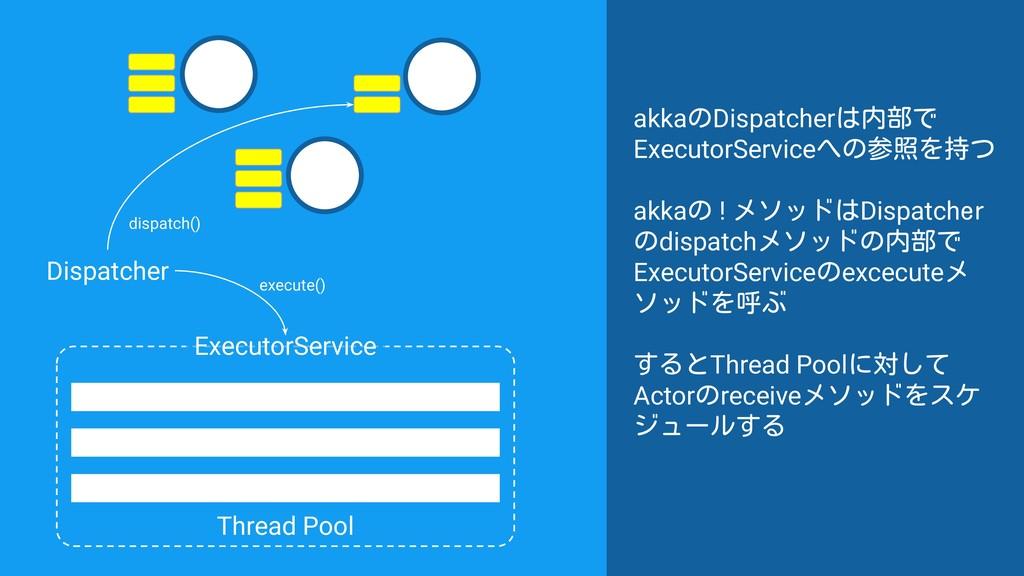 akkaのDispatcherは内部で ExecutorServiceへの参照を持つ akka...