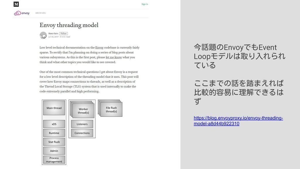 今話題のEnvoyでもEvent Loopモデルは取り入れられ ている ここまでの話を踏まえれ...